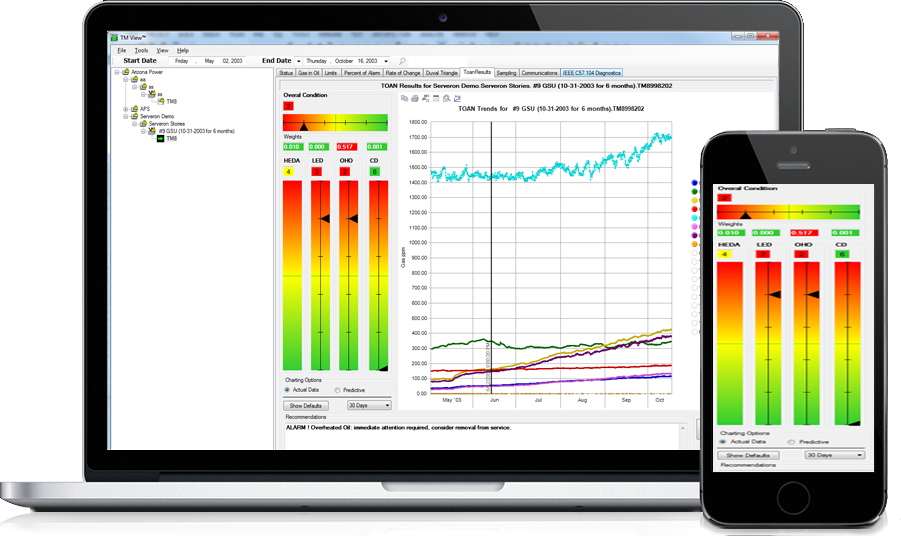 Qualitrol Serveron TOAN DGA dissolved gas analysis software neural network diagnostic tool